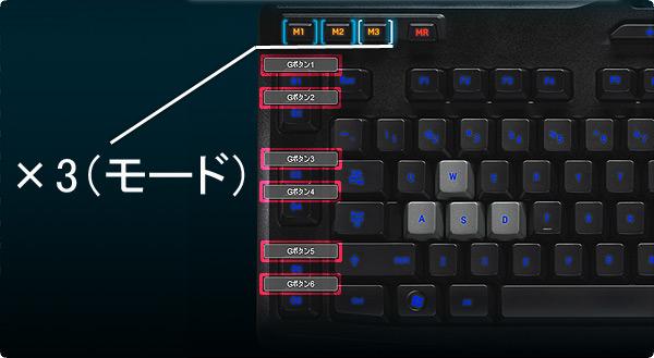 モードボタン(キーボード)