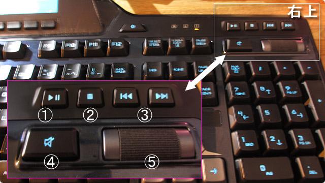 ロジクールゲーミングキーボード メディアコントロール